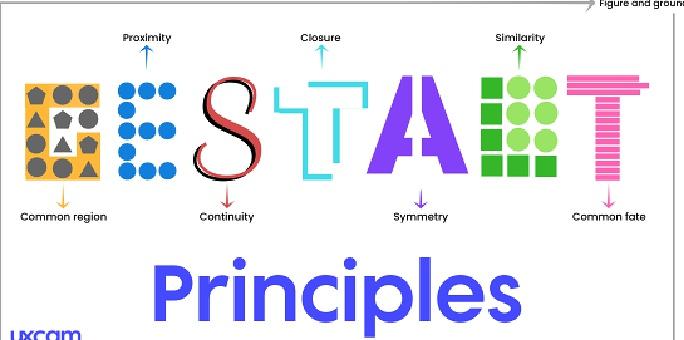 6 اصل اساسی نظریه گشتالت
