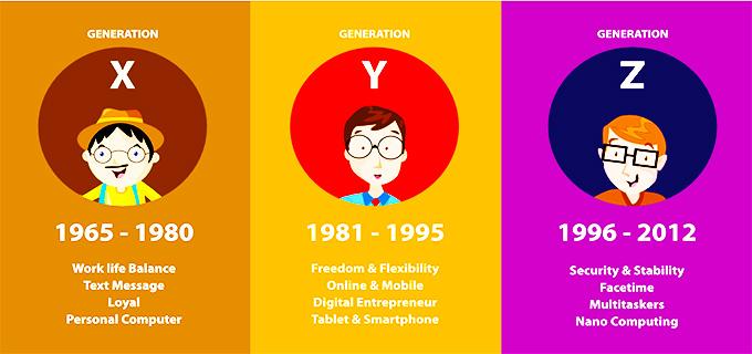 نسل های مختلف