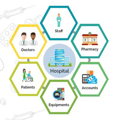 خرید اسکریپت نوبت دهی و مدیریت مراکز بهداشتی - پزشکی