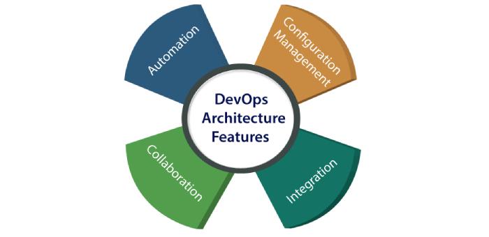 ویژگی های طراحی DevOps