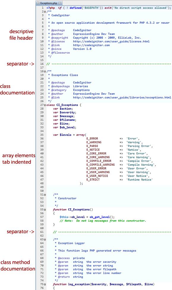 خواندن کد های متن باز
