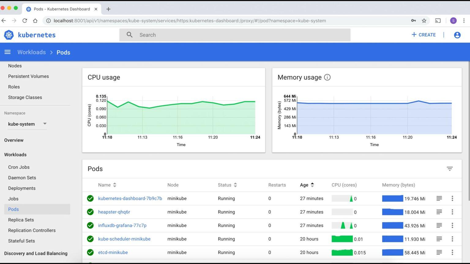 Kubernetes Dashboard رابط کاربری عمومی نظارت بر kubernetes